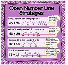 Open Number Lines Explained – The Classroom Key