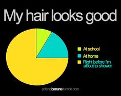 when my hair looks good Crazy Funny Memes, Really Funny Memes, Stupid Memes, Funny Relatable Memes, Haha Funny, Funny Posts, Funny Quotes, True Quotes, Funny Pie Charts