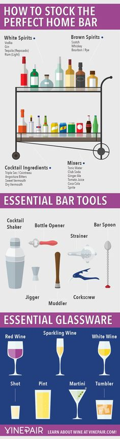 How To Stock The Perfect Home Bar #girlydrinks // Email us to book your #pureromance party! www.sugarandspicepr.com