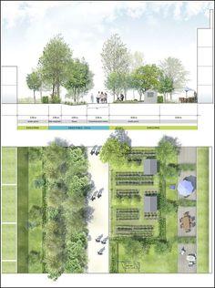 Landscape Gardening Courses Glasgow few Landscape Gardening Falkirk regarding Landscape Gardening Liverpool is part of Landscape architecture graphics - Landscape Diagram, Landscape And Urbanism, Landscape Architecture Design, Architecture Graphics, Landscape Drawings, Landscape Plans, Architecture Drawings, Architecture Plan, Urban Landscape