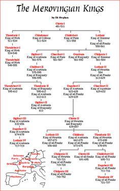 The Merovingian Kings