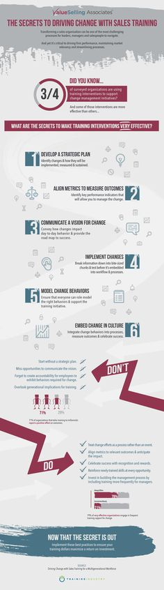 The #secrets to driving change with #salestraining. #sales #training #infograph #leaders #manager