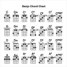 Printable ukulele chord chart. Download the free PDF at