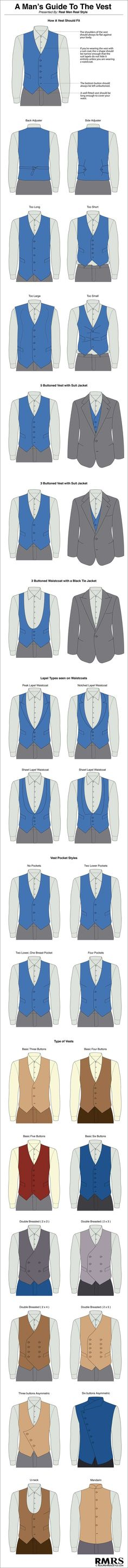 A-Mans-Guide-To-The-Vest-Infographic-700 #infographic #menstyle #menswear #guide #vests