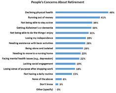 The World Isn't Prepared for Retirement - Bloomberg