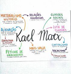 Mapa Mental de Sociologia : Kal Marx
