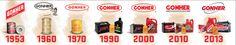 La evolución de nuestros productos