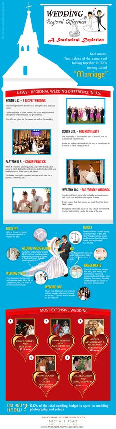 Wedding regional differences in the U. Photography Tips, Wedding Photography, Local Photographers, Wedding Costs, One Fine Day, Here Comes The Bride, Statistics, Orange County, Regional