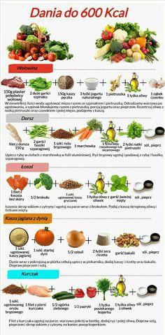 Healthy Cooking, Healthy Eating, Clean Recipes, Healthy Recipes, Bio Food, Work Meals, Sauerkraut, Food Design, Food Hacks