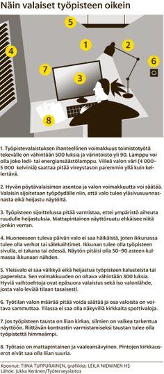 Työpisteen tausta ei saa olla vitivalkoinen - Työelämä - Työelämä - Helsingin Sanomat