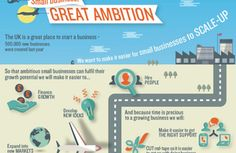 great business - Google Search