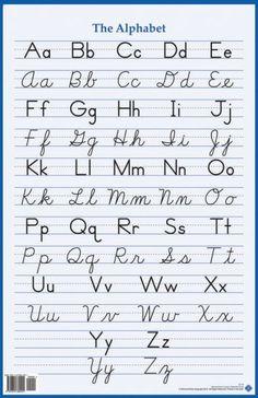 alphabet wall poster alphabet list alphabet worksheets cursive writing worksheets cursive alphabet