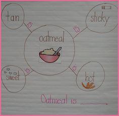 Kindergarten Crayons: Goldilocks and the 3 Bears