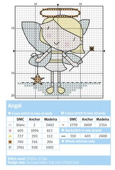 #CrossStitich #chart #angel #christmas #FestiveCostume #card -- Cross Stitch Crazy 209