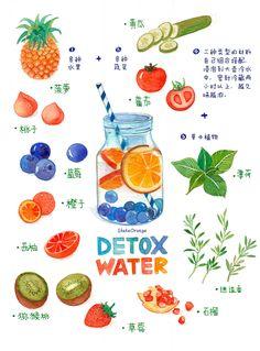 #Detox #water