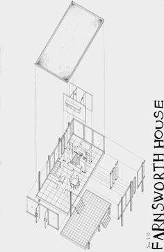 farnsworth house interior Google zoeken architectuur