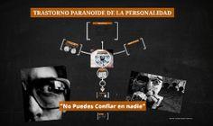 Mas informacion acerca del trastorno de personalidad paranoide