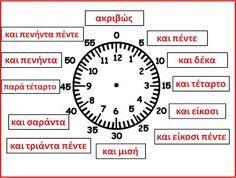Teaching Numbers, Teaching Math, Preschool Education, Preschool Games, Behavior Cards, Learn Greek, Learning Games For Kids, Greek Language, Primary Maths