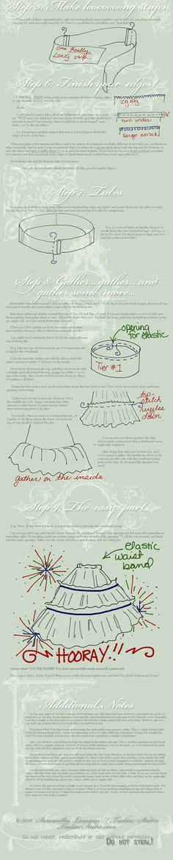 Petticoat tutorial part 2
