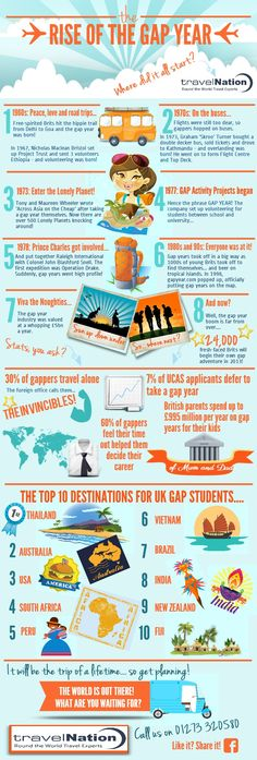 The Rise of the Gap Year - Travel Nation