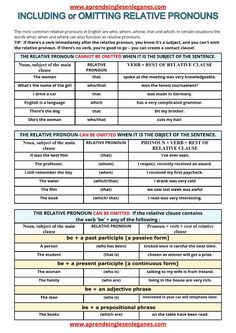 Relative pronouns Omission of Relative Pronouns English Grammar FCE, CAE, CPE Key word transformation Open cloze Useful table