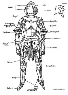 Middle+Ages+Weapons | Medieval Armor and Weapons in the Later Middle Ages