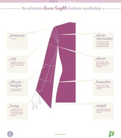 The Ultimate Sleeve Lenghts Fashion Vocabulary