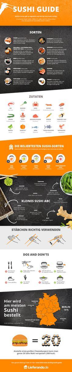 Lieferando.de Sushi Guide - Sushi-Sorten Übersicht