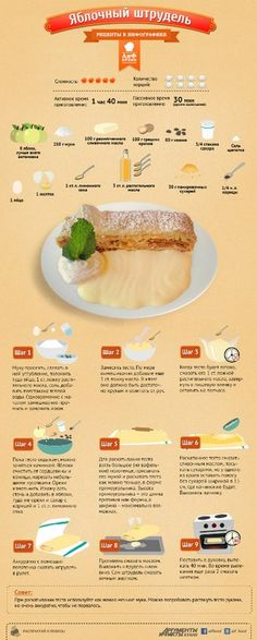 Рецепты в инфографике Lunch Box Recipes, Dessert Recipes, Desserts, Cooking Time, Cooking Recipes, Healthy Recepies, Lean Meals, Good Food, Yummy Food