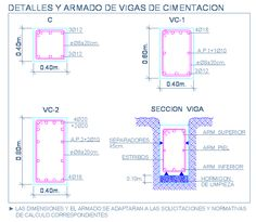 CIMENTACIONES | detallesconstructivos.net