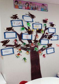 Family Tree display