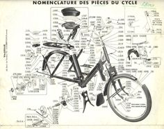 Best representation descriptions: Solex 3800 Parts Related searches: Bicycle Diagram Labeled,All Bike Parts,Mountain Bike Parts,Bicycle Par. Motorized Bicycle, Bicycle Brakes, Bicycle Wheel, Velo Vintage, Vintage Cycles, Bicicletas Raleigh, Mountain Bike Parts, Moto Scooter, Bike Frame