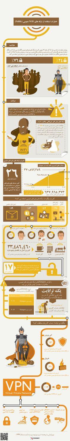 اینفوگرافیک: خطرات استفاده از شبکههای وایفای عمومی (Public) http://zurl.ir/224287