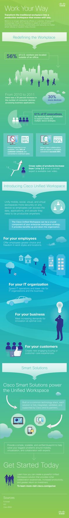 Cisco Blog » Blog Archive » Your Workspace, Your Culture… Your Way