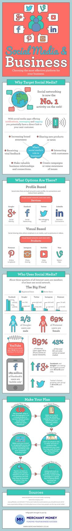 How to Choose The Most Effective Social Media Platform For Your Business #infographic #smm #socialmedia #in