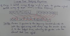 The linear time algorithm to merge 2 sorted arrays into a single sorted array. This algorithm requires O(n) extra space, but an in-place version does exist. This forms the back-bone of the merge-sort algorithm (much like partition forms the back-bone of the quick-sort algorithm).