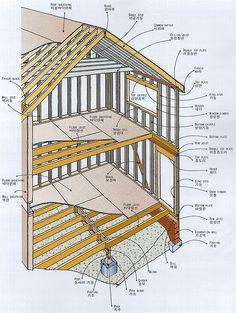 쇼핑몰 > 목조주택관련자료 > 목조주택 용어설명입니다. Wood Architecture, Architecture Details, Horse Barn Designs, Underground Homes, Wood Structure, Micro House, 3d Visualization, Detailed Drawings, Wooden House
