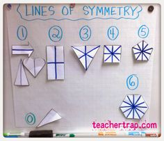 Teacher Trap: Hands-On Geometry - visual on lines of symmetry Symmetry Activities, Math Activities, Educational Activities, Teaching Geometry, Teaching Math, Teaching Ideas, Common Core Standards, Fourth Grade Math, Grade 2 Math Games