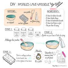 DIY Pastilles pour le lave-vaisselle, Peau Neuve.