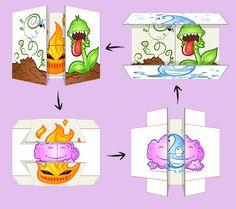 Activités - La carte infinie des 4 éléments