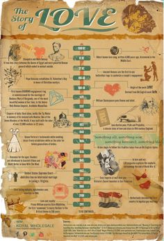 General dating timeline