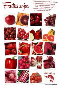 Beneficios y propiedades de consumir frutos rojos. #salud #bienestar