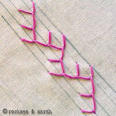 10 Stitches to Build Your Hand Embroidery Skills | Sewing Secrets - A Blog by Coats & Clark