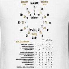 Chord Formulas, Circle of Fourths Fifths T Shirt | Cool Home T Shirts and Graphic Tees Store