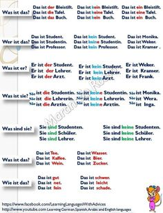 No idea what any of this meams but it might be good for learning question responses German Grammar, German Words, Deutsch Language, Study German, Kindergarten Portfolio, Chemistry Labs, German Language Learning, Vocabulary, Germany