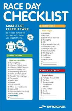 Checklist for race day - for runners