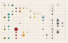 Stefania Guerra Visualizing Ageing - Issue mapping for an ageing Europe on Behance