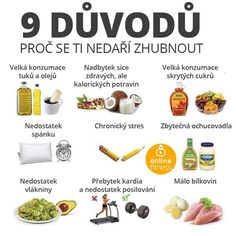 Healthy Style, Health And Beauty Tips, Herbalife, Excercise, Healthy Lifestyle, Brunch, Health Fitness, Food And Drink, Low Carb