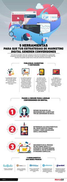 5 herramientas para mejorar estrategias de mercadotecnia digital