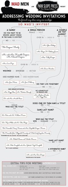 Wedding Planning Advice from the Pros If this isnt the coolest guide to addressing wedding invitations by Park Slope Press, I dont know what is!If this isnt the coolest guide to addressing wedding invitations by Park Slope Press, I dont know what is! Wedding Planning Tips, Wedding Tips, Event Planning, Wedding Planner, Wedding Venues, Wedding Checklists, Best Wedding Ideas, Wedding Stuff, Wedding Abroad